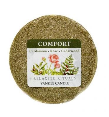 Comfort (Wosk)